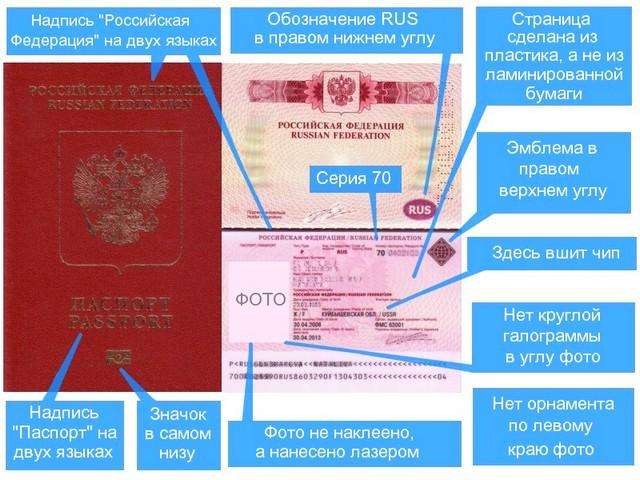 Готовый загранпаспорт гражданина Российской Федерации