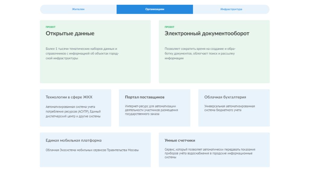 Современные технологии Москвы на официальном портале