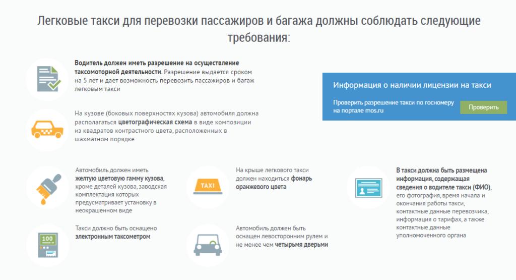 Требования к автомобилям для осуществления деятельности в такси